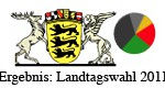 landtagswahl2011ergebnis